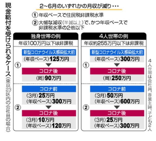 f:id:haruhiko1112:20200407015724j:plain