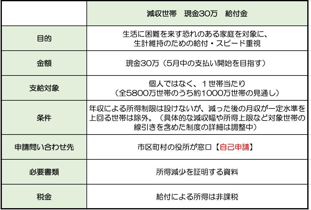 f:id:haruhiko1112:20200407015848j:plain