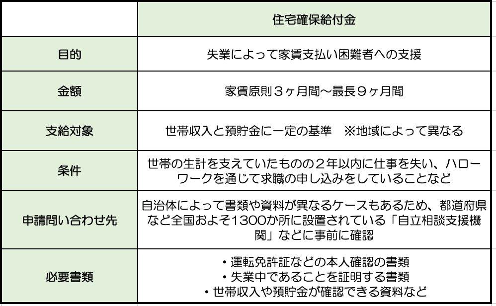 f:id:haruhiko1112:20200407015905j:plain