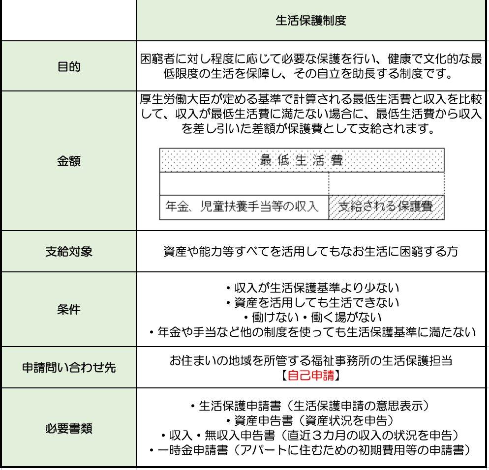 f:id:haruhiko1112:20200407015912j:plain