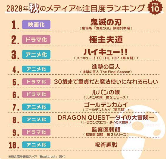 f:id:haruhiko1112:20201025010444j:plain