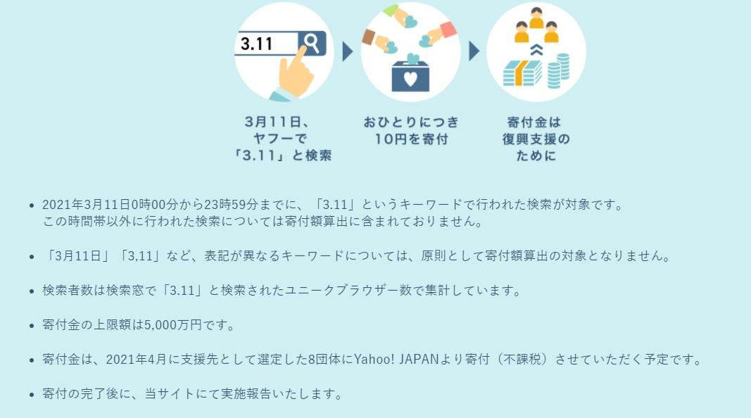 f:id:haruhiko1112:20210311022610j:plain