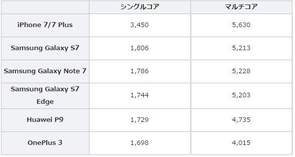 f:id:haruhiko236:20161024165636j:plain