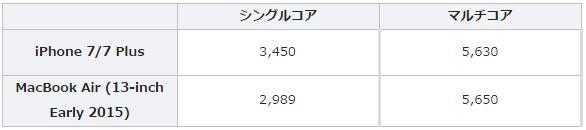 f:id:haruhiko236:20161024165909j:plain