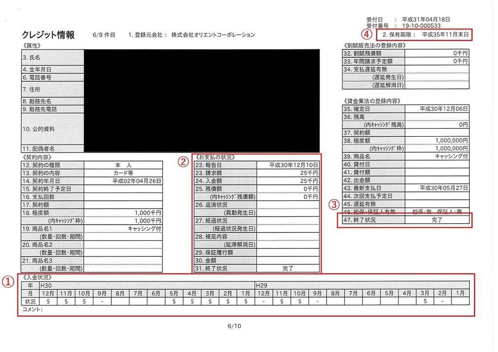 CIC信用情報開示報告書