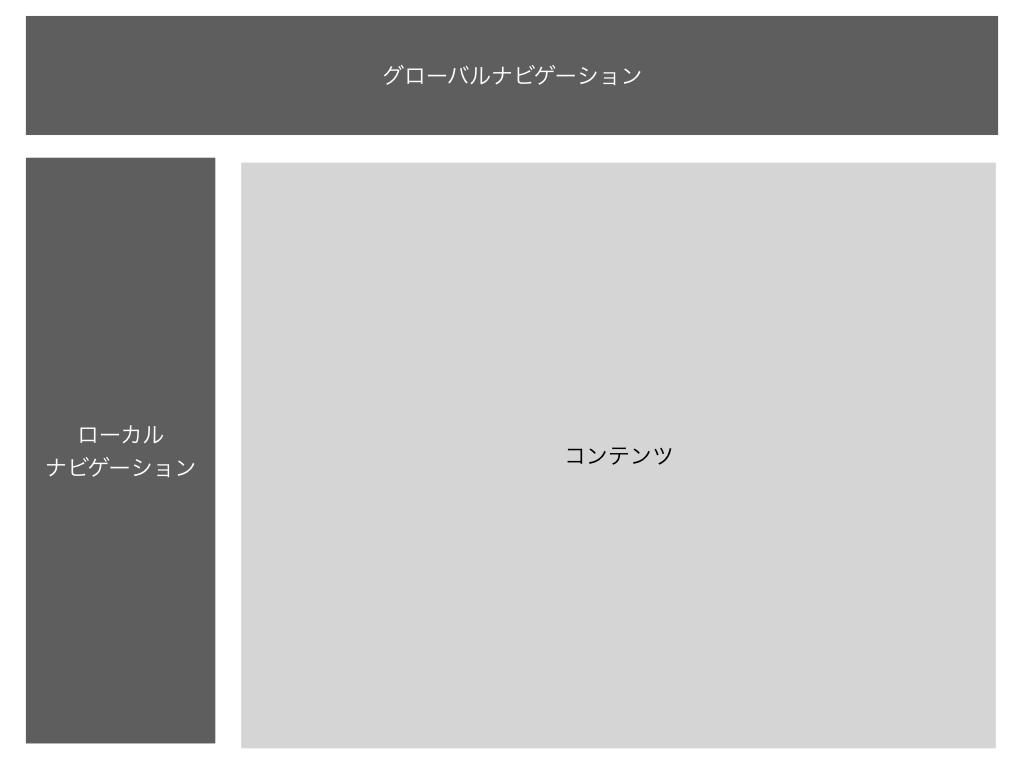 f:id:haruka-i1997:20180207092048p:plain