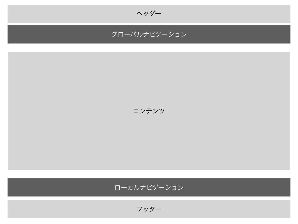 f:id:haruka-i1997:20180207092234p:plain