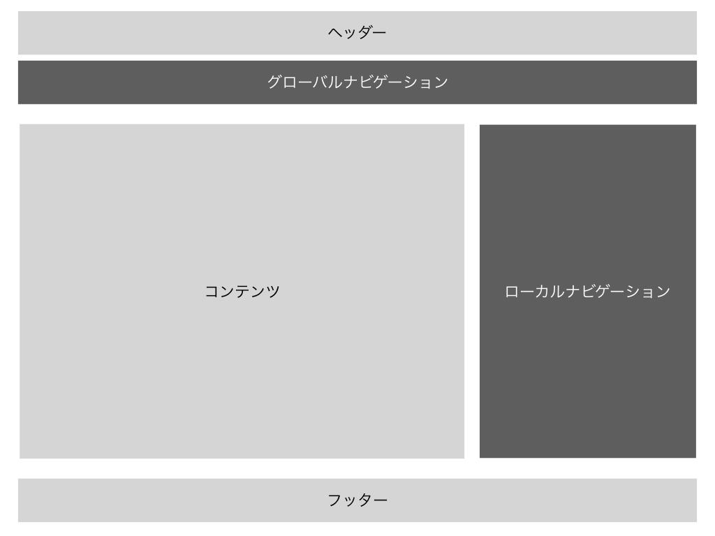 f:id:haruka-i1997:20180207092938p:plain