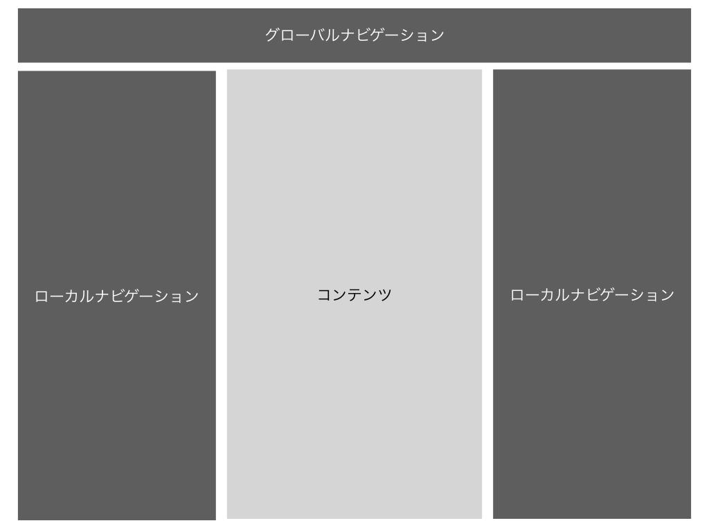 f:id:haruka-i1997:20180207094217p:plain
