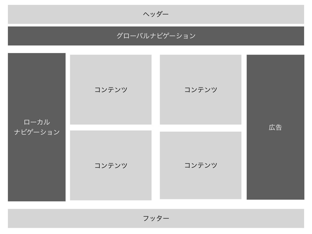 f:id:haruka-i1997:20180207095518p:plain