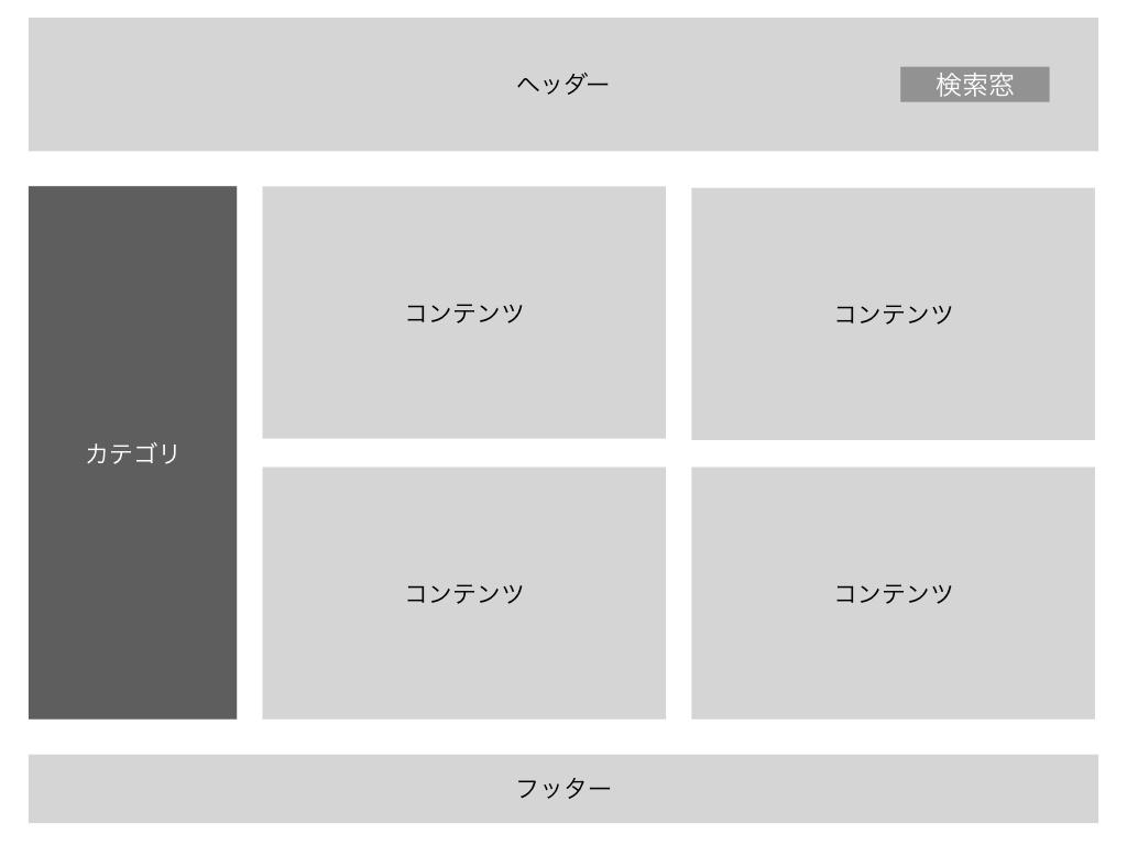 f:id:haruka-i1997:20180207095802p:plain
