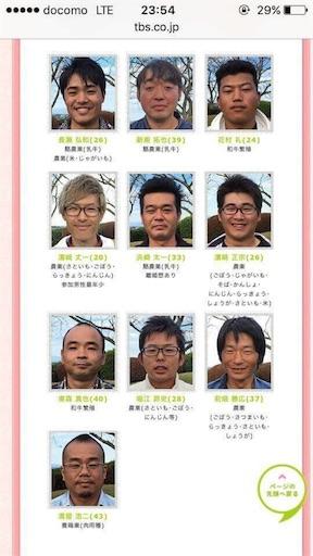 f:id:haruka-sato-chf:20151217204653j:image