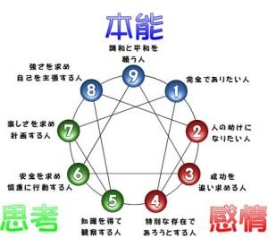 f:id:haruka-sato-chf:20160110194633j:plain