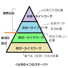 f:id:haruka-sato-chf:20160126204203p:plain:w300
