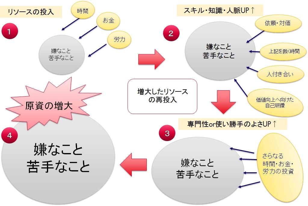 f:id:haruka-sato-chf:20170428172033j:plain