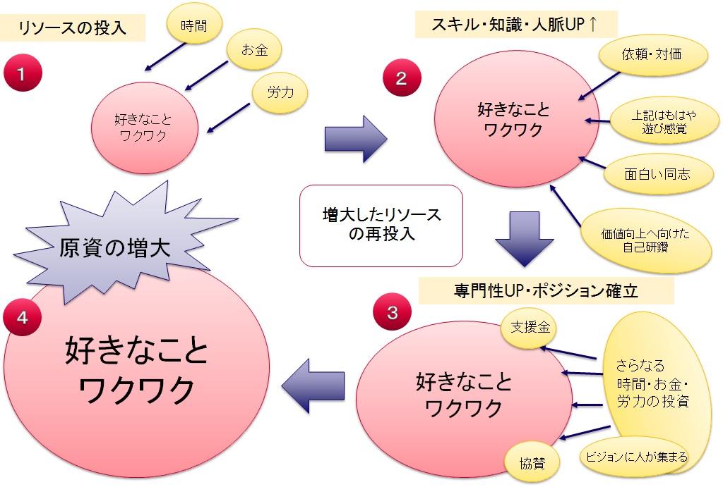 f:id:haruka-sato-chf:20170428172733j:plain