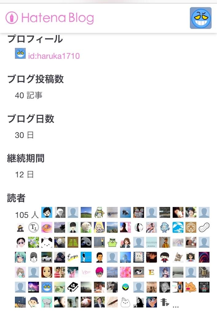 f:id:haruka1710:20180614023930j:image