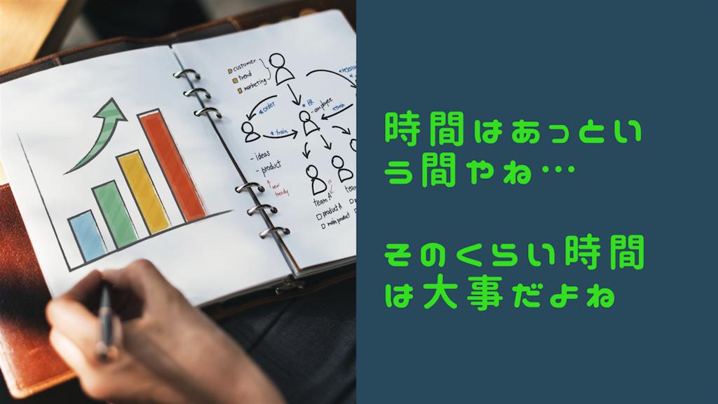 f:id:haruka1710:20181017215812p:image