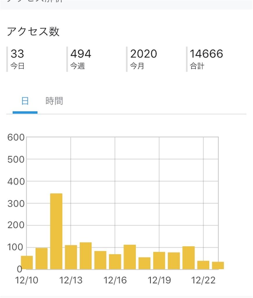 f:id:haruka1710:20181223184218j:image