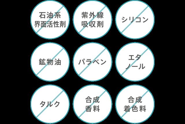 f:id:haruka333888:20190625164115p:plain