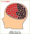 マリオの脳内ww