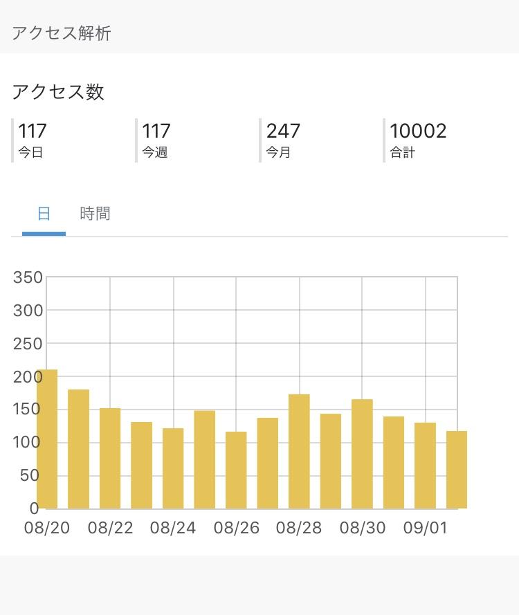 f:id:haruka_michi:20190902225938j:plain