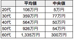 f:id:haruka_sako:20200522161458p:plain