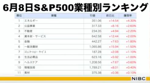 f:id:haruka_sako:20200612163321p:plain