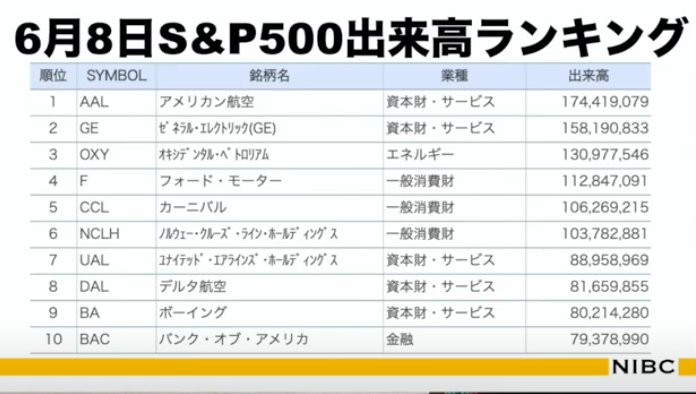 f:id:haruka_sako:20200612172542p:plain