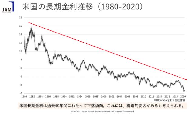 f:id:haruka_sako:20200616132515p:plain