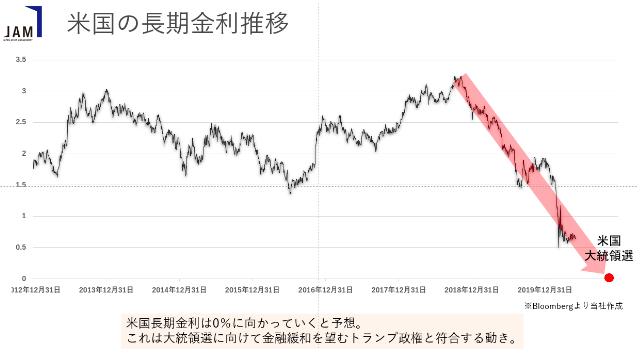 f:id:haruka_sako:20200616132624p:plain