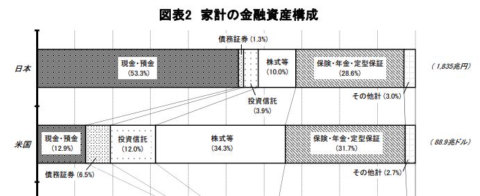 f:id:haruka_sako:20200702115424p:plain