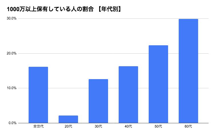f:id:haruka_sako:20200804105919p:plain