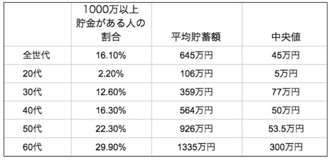 f:id:haruka_sako:20200804120959p:plain
