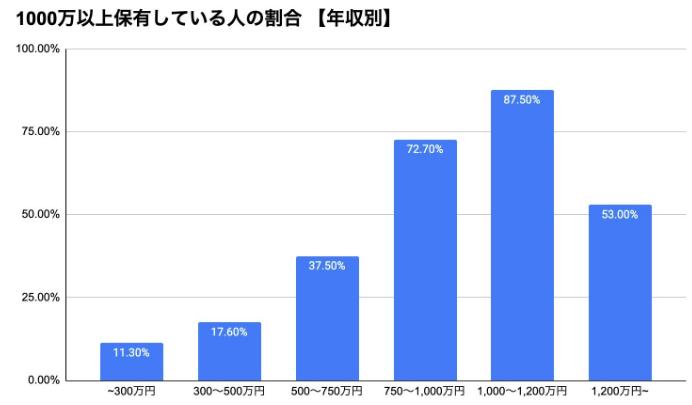 f:id:haruka_sako:20200804122446p:plain