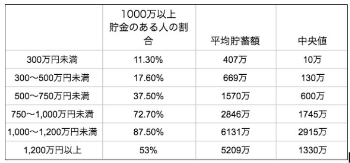 f:id:haruka_sako:20200804144112p:plain