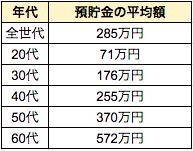 f:id:haruka_sako:20200811172735p:plain