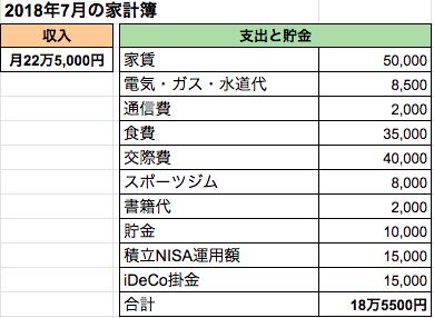 f:id:haruka_sako:20200811185057p:plain