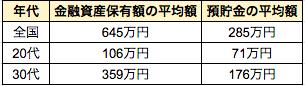 f:id:haruka_sako:20200818120928p:plain