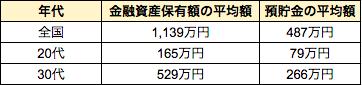 f:id:haruka_sako:20200818121002p:plain