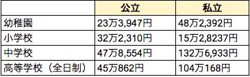 f:id:haruka_sako:20200818121929p:plain