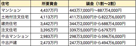 f:id:haruka_sako:20200818122454p:plain