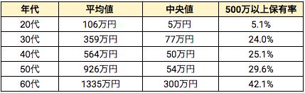 f:id:haruka_sako:20200819133808p:plain