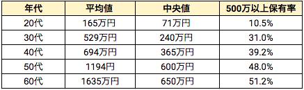 f:id:haruka_sako:20200819133905p:plain