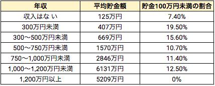 f:id:haruka_sako:20200825144751p:plain