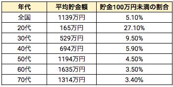f:id:haruka_sako:20200825145321p:plain