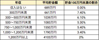 f:id:haruka_sako:20200825145703p:plain