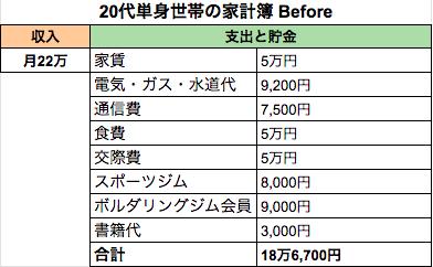 f:id:haruka_sako:20200825151037p:plain