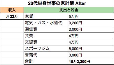 f:id:haruka_sako:20200825151056p:plain