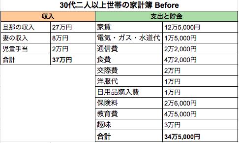 f:id:haruka_sako:20200825152048p:plain